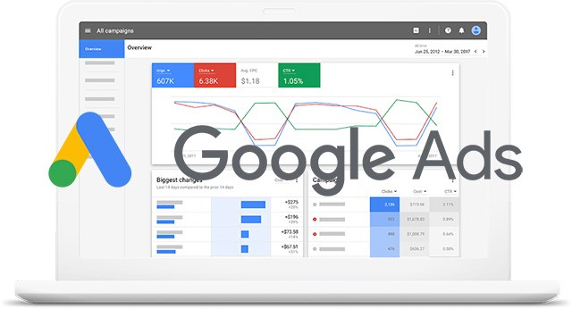 What is a Google ad and why do I need it?